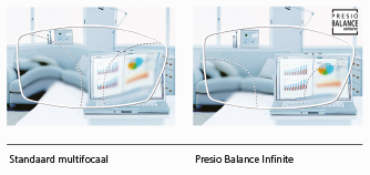 Nikon Presio Balance Infinite