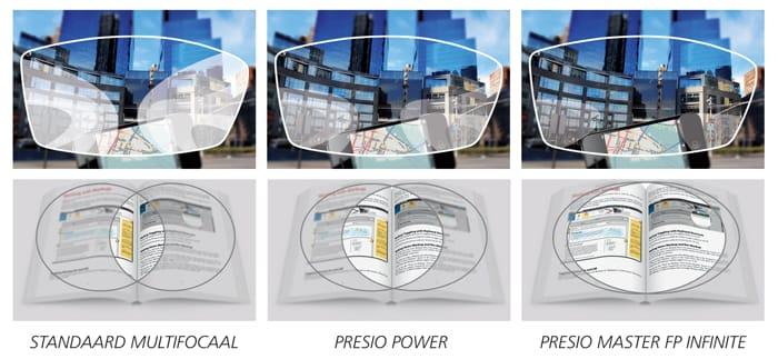 Nikon Presio Master FP Infinite